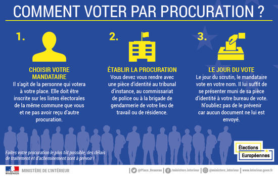 042019-twitter-elections-presidentielles-procuration_imagelarge